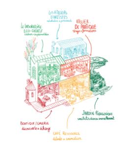 Le sechoir ecoloré - illustration Elsa LEGRAND
